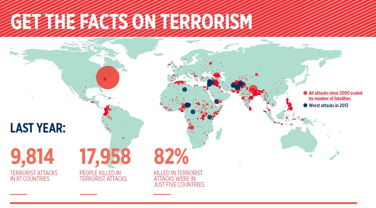 terroryzm-statystyki-2013