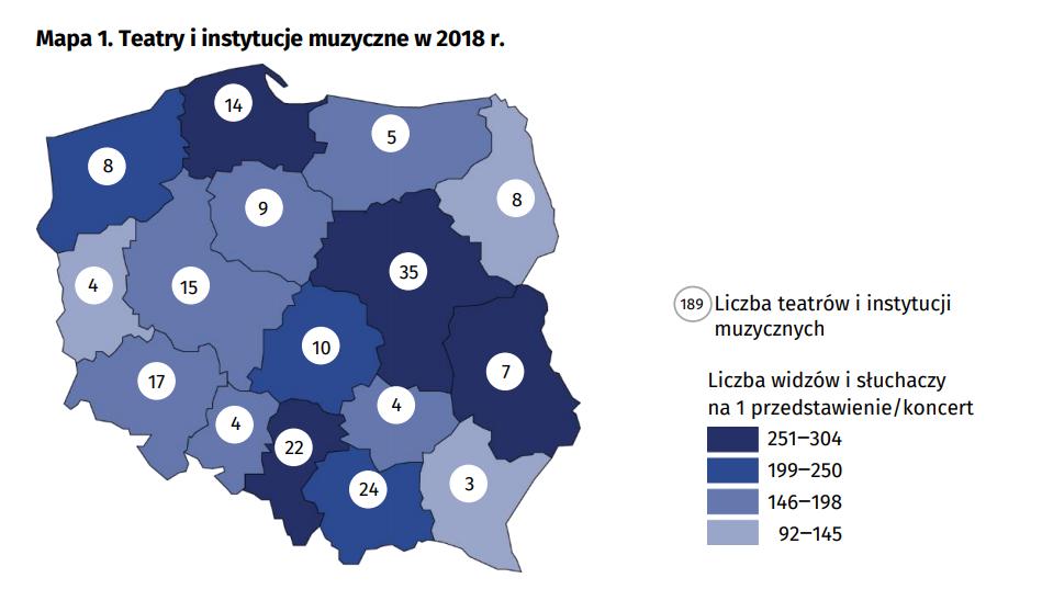 Teatry i instytucje muzyczne w 2018 r.